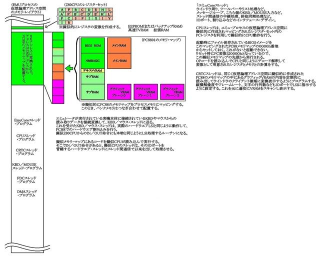 エミュ考察2.jpg