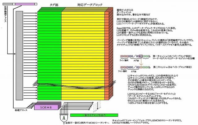 キャッシュ機構5.jpg