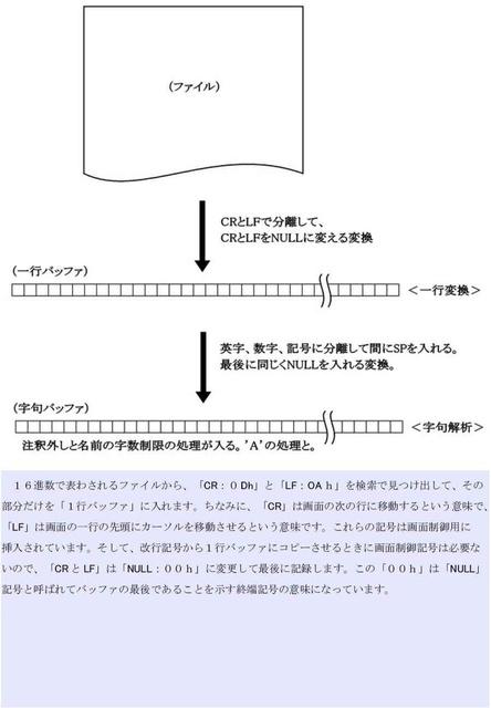 コンパイラ03_compressed.jpg