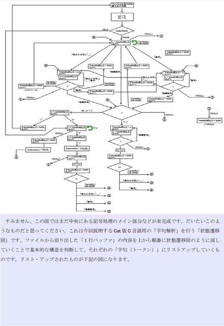 コンパイラ04_compressed.jpg