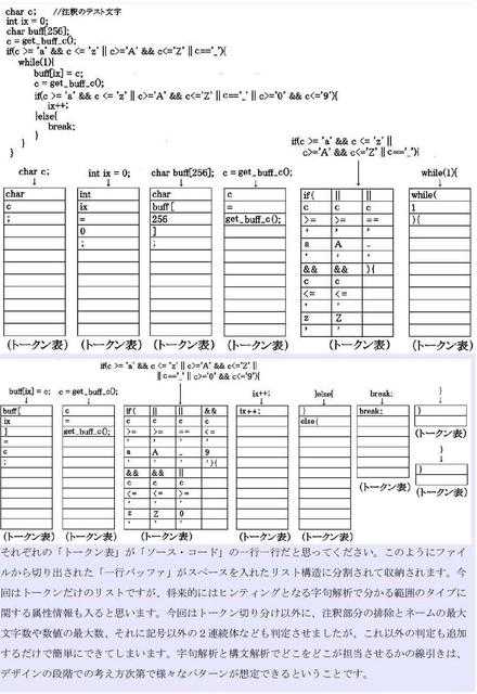 コンパイラ05_compressed.jpg