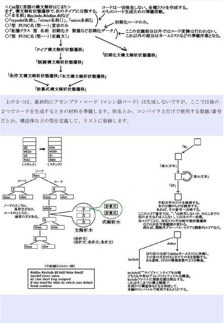 コンパイラ06_compressed.jpg