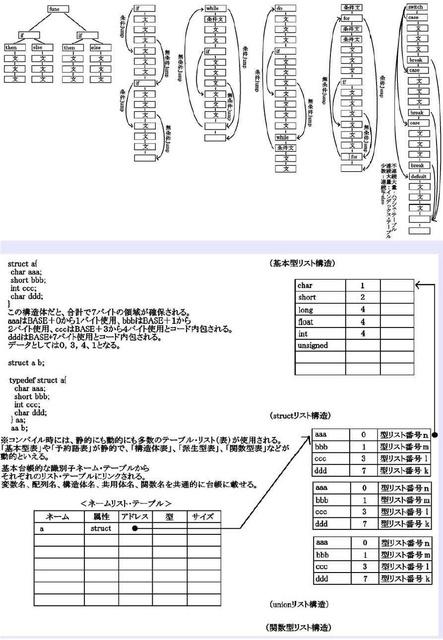 コンパイラ07_compressed.jpg