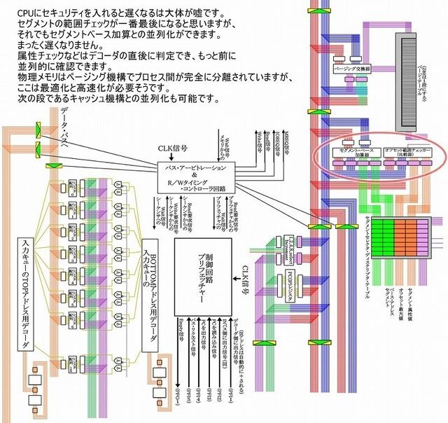セグメント範囲チェック1s.jpg