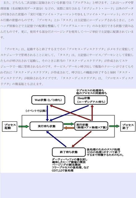 プロセス管理02_compressed.jpg