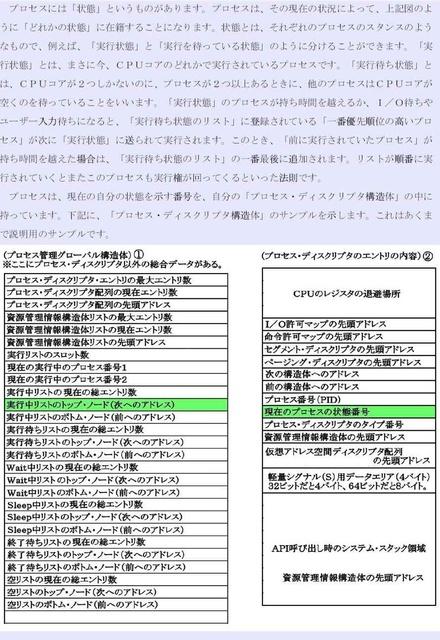 プロセス管理03_compressed.jpg