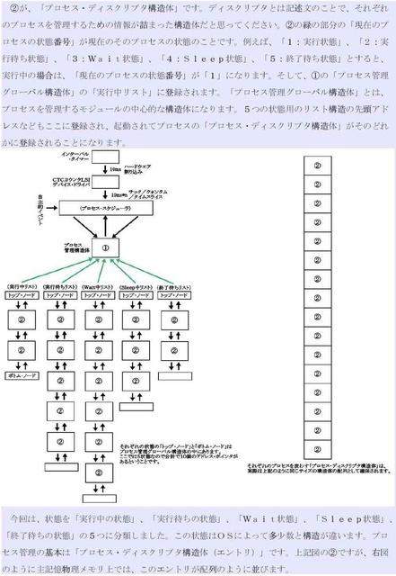 プロセス管理04_compressed.jpg