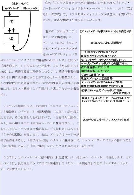 プロセス管理05_compressed.jpg