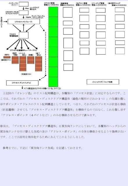 プロセス管理06_compressed.jpg