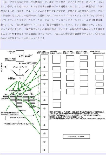 プロセス管理07_compressed.jpg