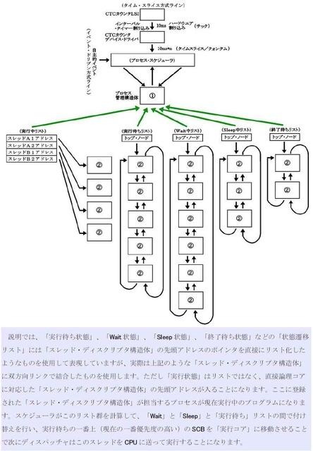 プロセス管理13_compressed.jpg