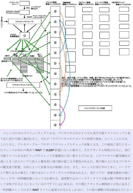 プロセス管理14_compressed.jpg