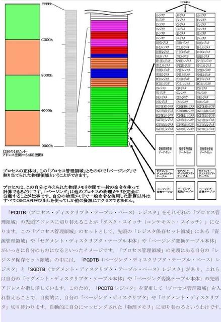 プロセス管理19_compressed.jpg