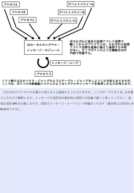 メッセージ同期排他03_compressed.jpg