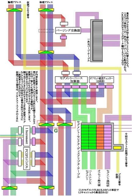 メモリ管理02_compressed.jpg