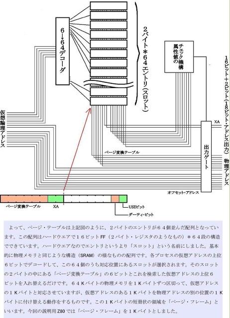 メモリ管理04_compressed.jpg