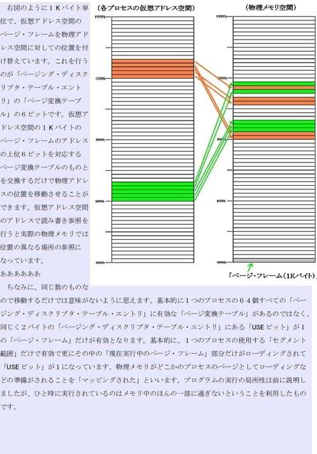 メモリ管理05_compressed.jpg