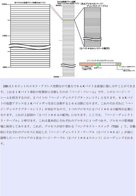 メモリ管理06_compressed.jpg