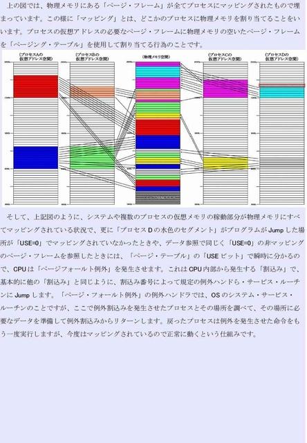 メモリ管理08_compressed.jpg