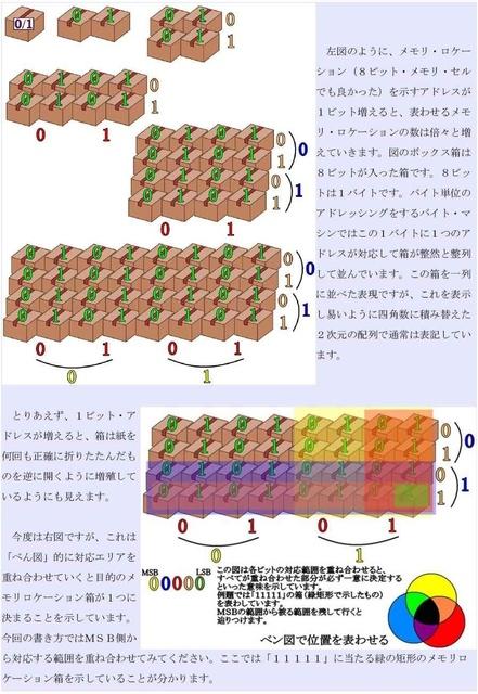 メモリ管理11_compressed.jpg