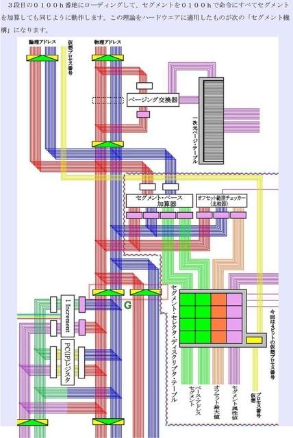 メモリ管理15_compressed.jpg