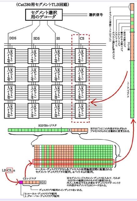 メモリ管理17_compressed.jpg