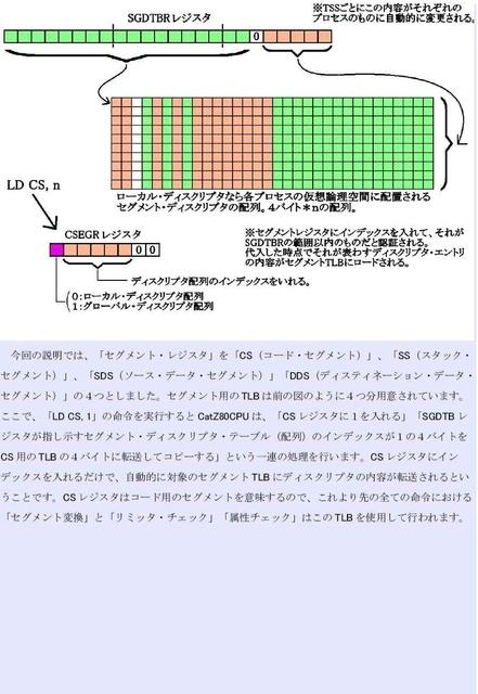 メモリ管理18_compressed.jpg