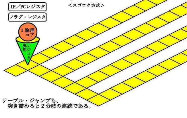 命令の積み木10_compressed.jpg