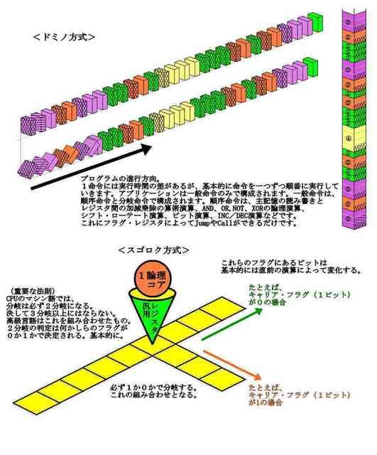 命令の積み木8_compressed.jpg