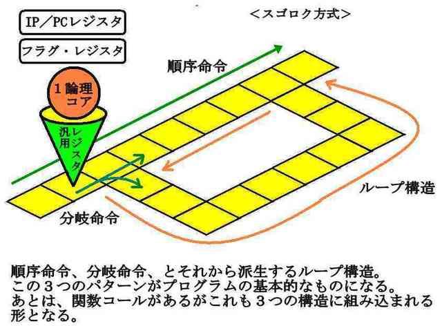 命令の積み木9_compressed.jpg