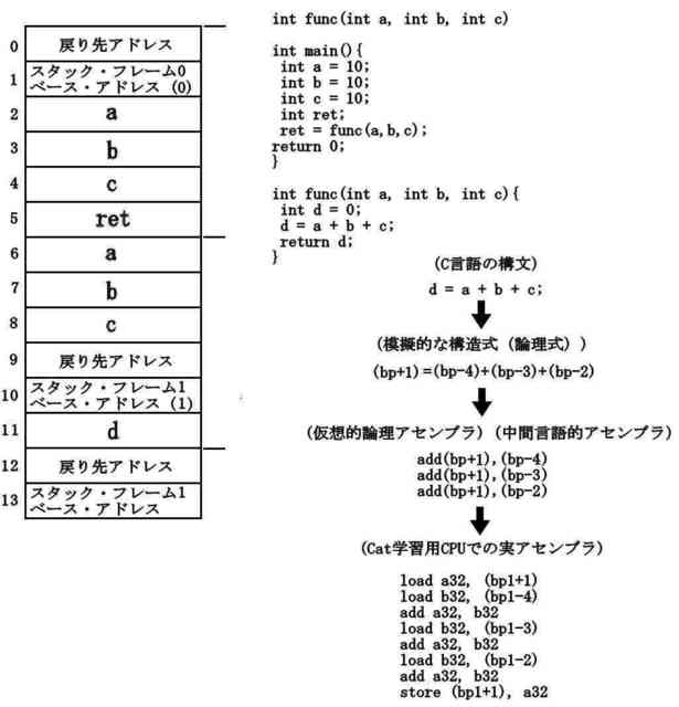 暫定Callスタック1_compressed.jpg