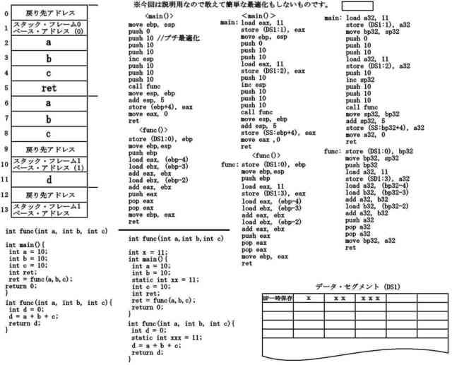 暫定Callスタック3_compressed.jpg