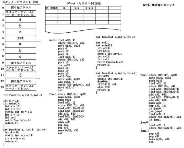 暫定Callスタック4_compressed.jpg