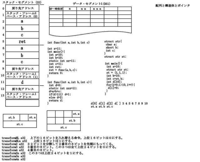 暫定Callスタック5_compressed.jpg