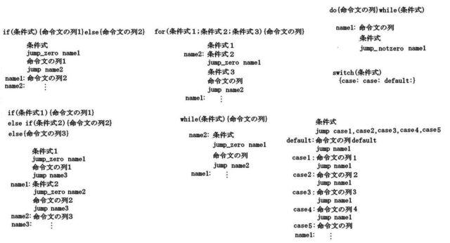暫定Callスタック7_compressed.jpg