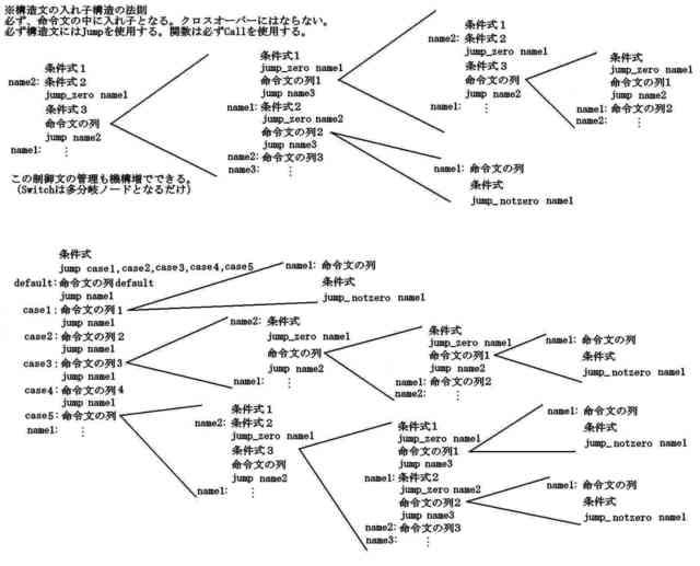 暫定Callスタック8_compressed.jpg