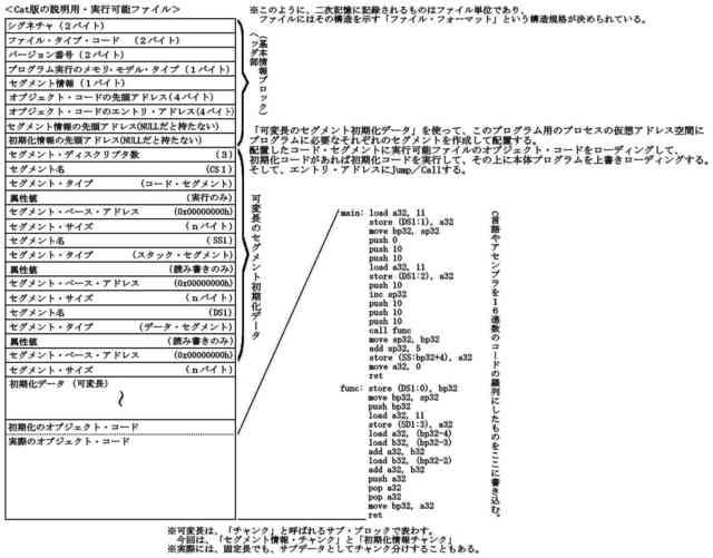 暫定CatCフォーマット3_compressed.jpg