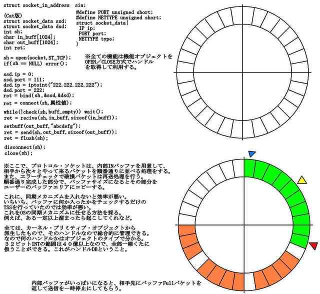 暫定Catソケット2_compressed.jpg