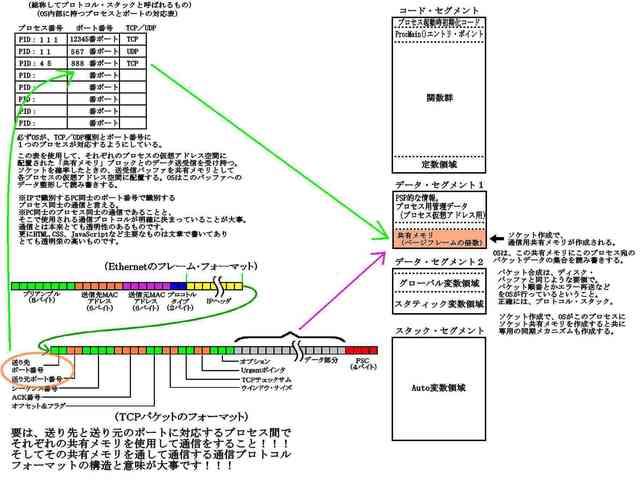 暫定ポート3_compressed.jpg