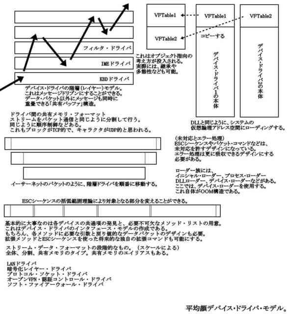 暫定新デバイスドライバ2_compressed.jpg