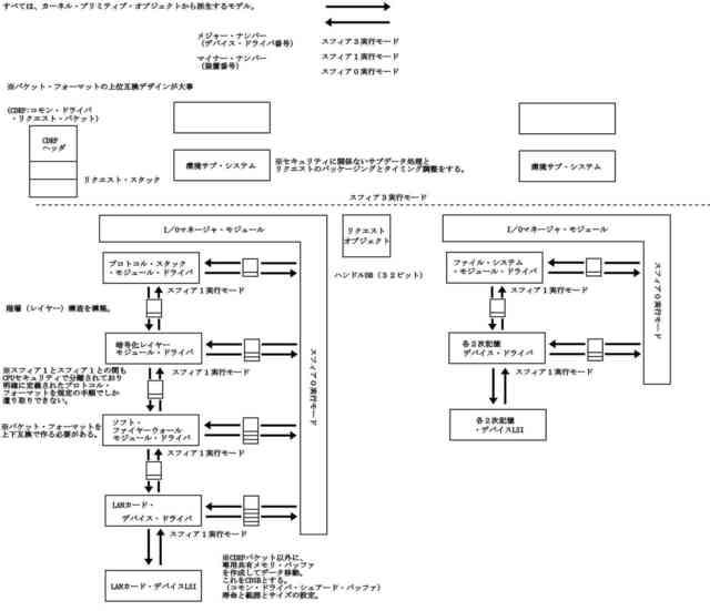 暫定新デバイスドライバ3_compressed.jpg