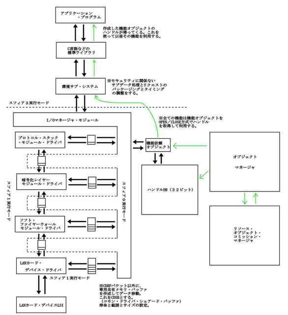 暫定新デバイスドライバ4_compressed.jpg
