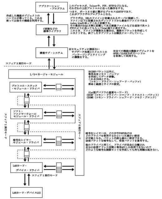 暫定新デバイスドライバ7_compressed.jpg