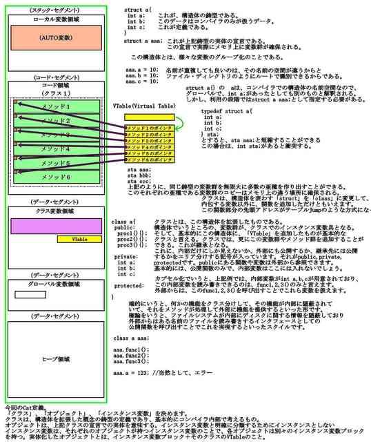 暫定OOM考察10_compressed.jpg