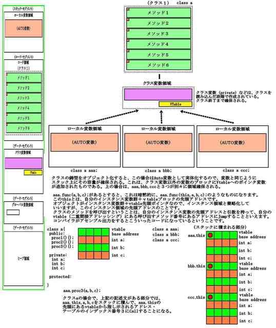 暫定OOM考察11_compressed.jpg