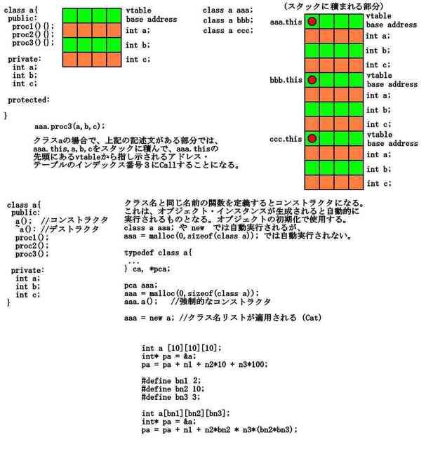 暫定OOM考察12_compressed.jpg