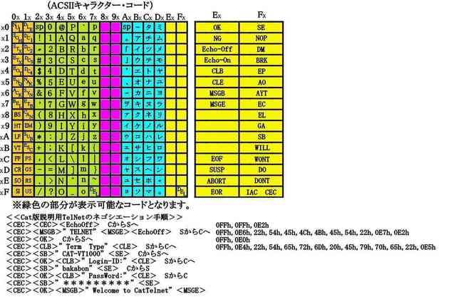 追加ASCIIコード表5_compressed.jpg