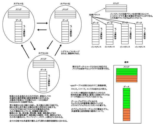 OOM考察1_compressed.jpg