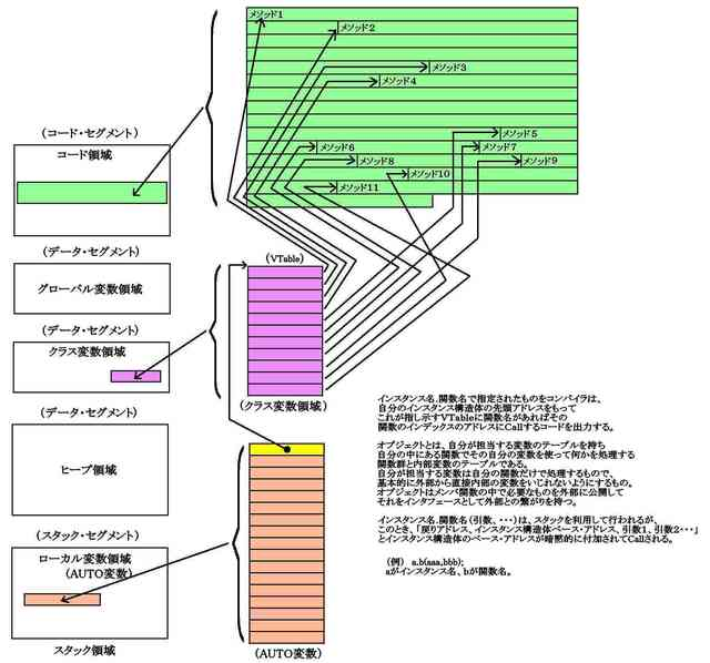 OOM考察4_compressed.jpg