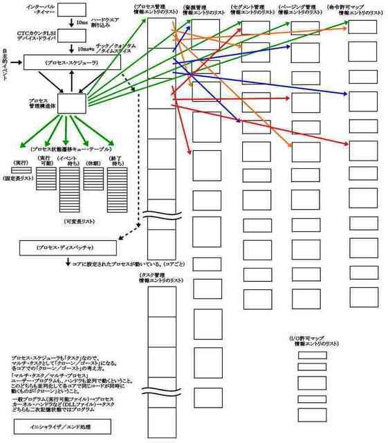 OSフライング1_compressed.jpg